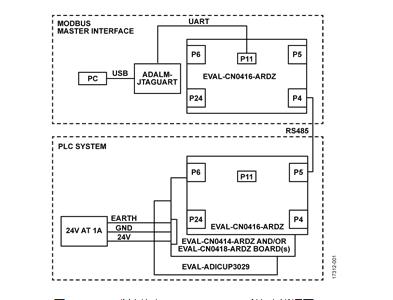 一文讀懂PLC/DCS技術電路說明