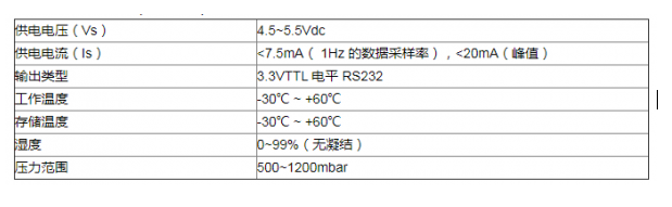 荧光氧气传感器:用于果蔬包鞋冷库内气体监控
