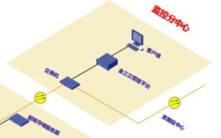 服务区出入口视频监控高清卡口系统的应用方案