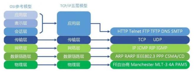 P2P僵尸网络已悄然入侵,积极针对于全球SSH服务器
