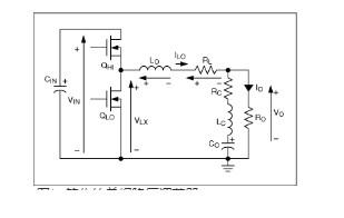 關于MAX8809A/MAX8810A 核電壓調節器的特性和技術