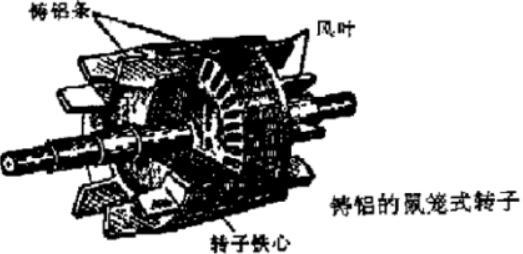 鼠笼式电机转子结构_鼠笼式电机转子有电流吗