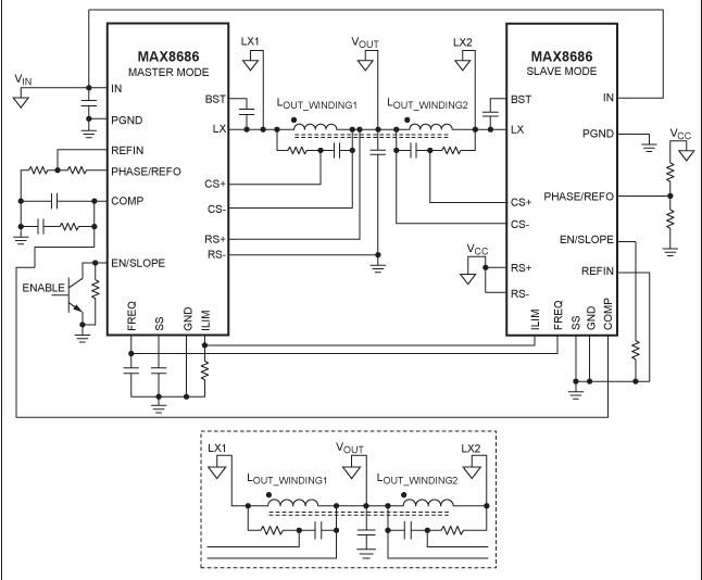 MAX8686 PWM 控制器与双相 buck ...