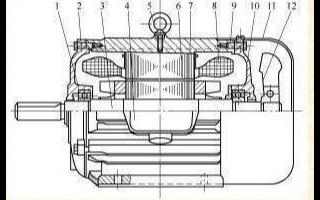 三相异步电动机的基本结构