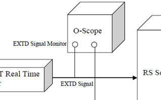 微网测试模拟系统的构建和应用研究