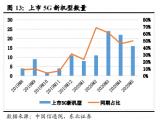 KUKA新上市的KR 4 AGILUS让3C行业制造厂商眼前一亮