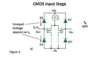 CMOS和JFET放大器中的输入偏置电流分析