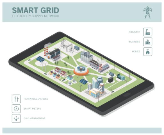 未來電力系統格局決定了微電網發展空間