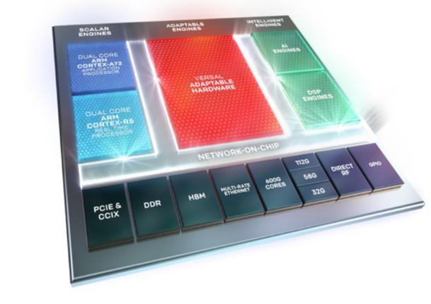 運用可擴展的智能異構計算將 5G 潛力發揮到極致