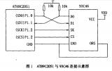 利用单片机的I/O口通过软件模拟SPI总线的实现方法