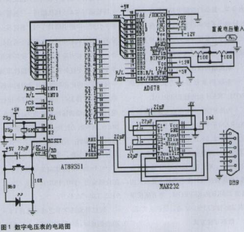 基于PC通信实现新型数字电压表的整机设计