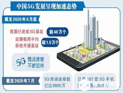 台湾實現5G全覆蓋,大多數運營商都將逐漸轉向獨立組網