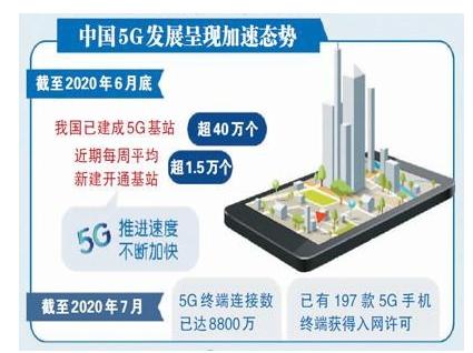 """作為新基建的""""領頭羊"""",中國許多城市加速布局全面擁抱5G"""