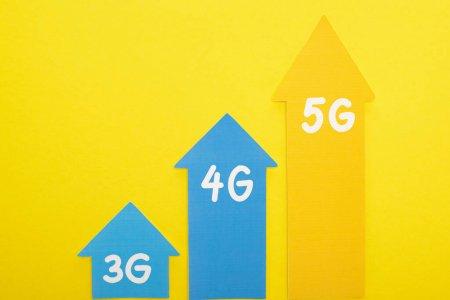 5G和WiFi-6的PCB设计开发方案