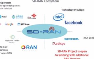 國內運營商加入SR-RAN項目,共同打造真正的Open RAN生態系統