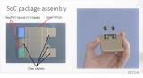 CMOS片上光電互連速度突破2Tb/s!