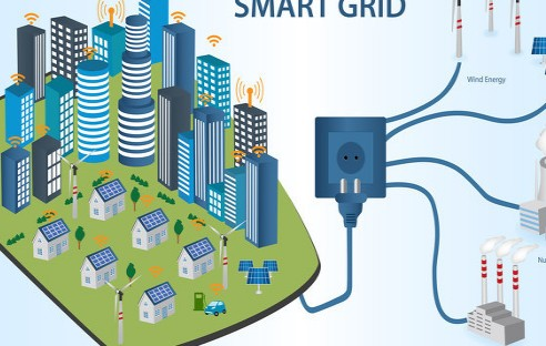 電力有望成為5G ToB商用的第一波行業之一