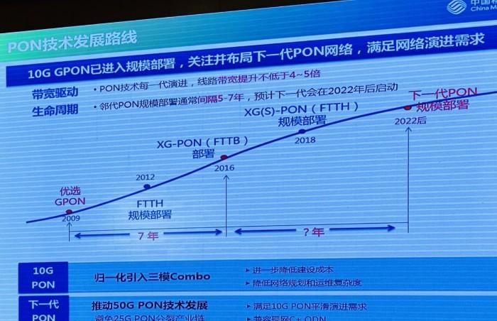 中國移動通過引入DSP技術,滿足固移融合架構下統一接入網絡能力需求