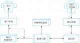阿里巴巴B2B在電商結構化信息挖掘和場景應用
