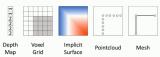 深度学习在3D计算机视觉当中的应用