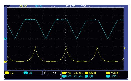 一款100Mhz雙通道示波器設計案例