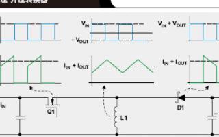 非反向降壓-升壓轉換器的拓撲結構和如何實現應用設計