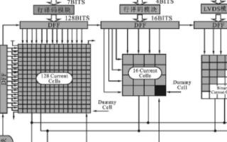 基于Mixed-Signal CMOS工藝技術實現16位D/A轉換器的設計
