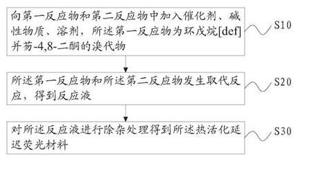 解析华星光电专利:很好地兼顾OLED设备的发光效率和稳定性
