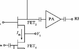 基于GaAs工艺技术实现可变增益功率放大器MMI...