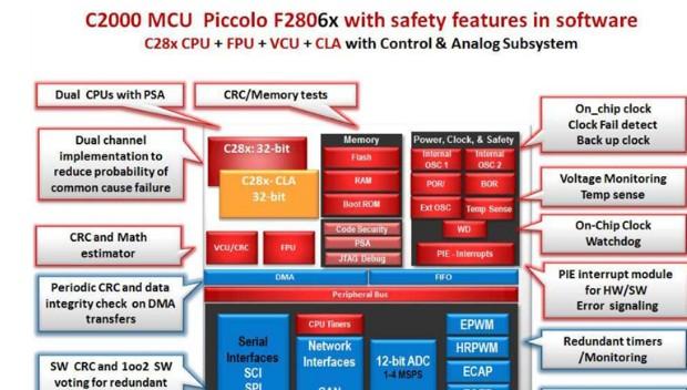 MARCH 主要提供了哪两种 RAM 检测方式?
