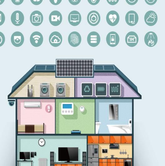 智能家电位列我国智能家居产业细分应用领域第一