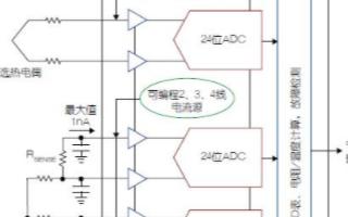 利用温度至比特转换器解决温度测量准确度的挑战