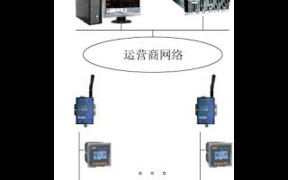 智慧用電監測預警系統的架構、功能及設計方案