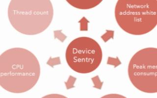 使用設備監控幫助物聯網系統維護其安全性