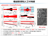 硅基材料的研究及其应用