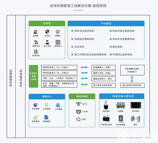 http://www.reviewcode.cn/yunjisuan/170619.html