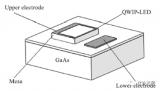 一种用于封装长波QWIP-LED量子阱红外探测器...