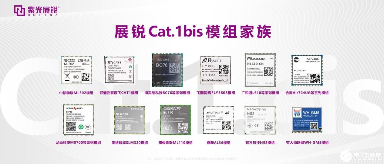 紫光展銳作為Cat.1芯片的排頭兵,商用前景更加明朗