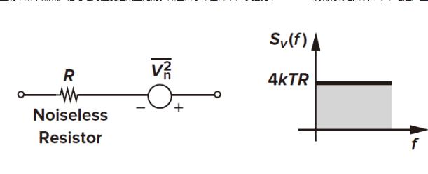 計算噪聲對電路影響的定理分析
