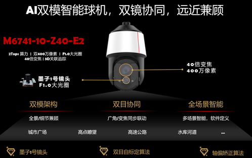"""华为针对高速公路监控推出""""二郎神""""智能摄像机"""