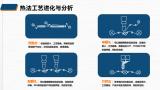 鋰電池鋁塑膜的制造工藝和國產鋁塑膜的產品優勢