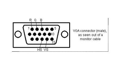 VGA硬件电路设计之如何驱动VGA连接器