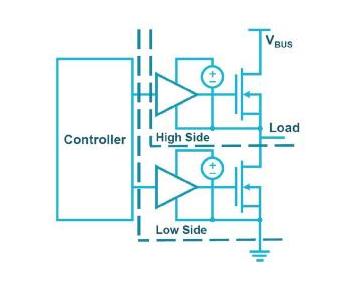 【泰克电源设计与测试】致工程师系列之五:优化宽禁带材料器件的半桥和门驱动器设计