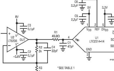 串行输出ADC器件LTC 2314-14在驱动电...