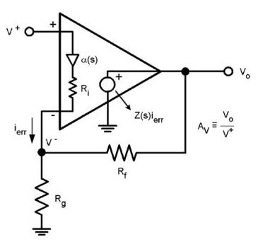 如何采用電流反饋放大器進行實現應用電路的設計