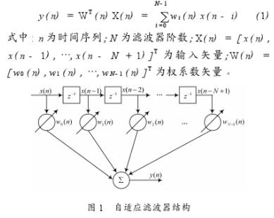 基于DSP技術對LMS自適應濾波算法進行研究分析