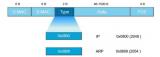 网络是否允许小于64字节的以太网帧或者报文传输?