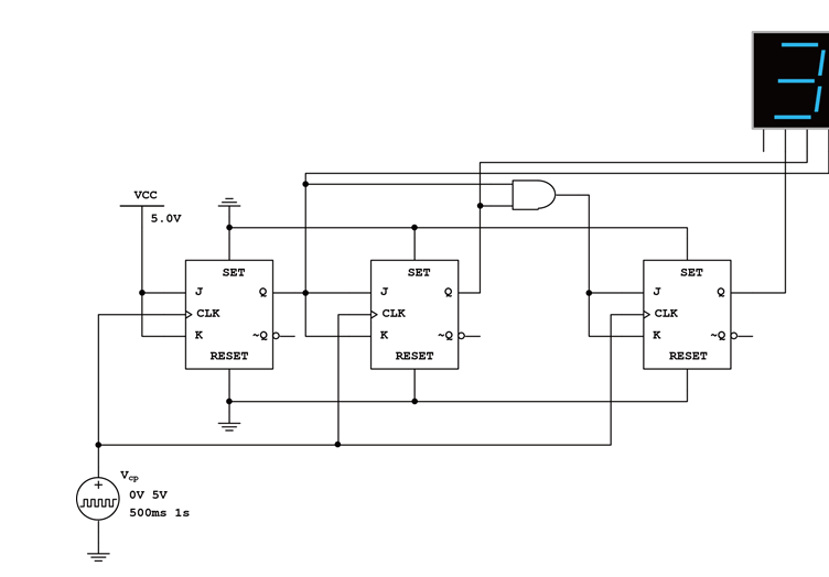 數字電路中二進制同步計數器實驗原理及過程