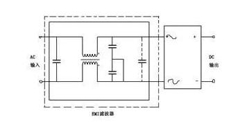 开关电源:减小纹波和噪声电压的解决方法