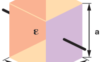 基于高分辨率Σ-Δ型电容-数字转换器实现液位的检...